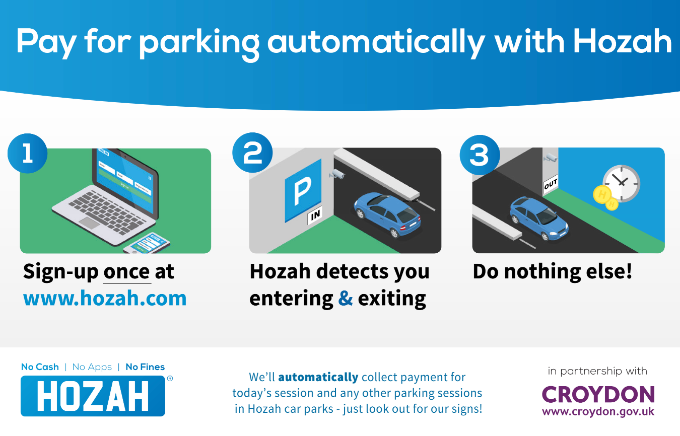 An infographic about Hozah. Pay for parking automatically with Hozah. 1. Sign up once at www.hozah.com 2. Hozah detects you entering and exiting 3. Do nothing else We'll automatically collect payment for today's session and any other parking sessions in Hozah car parks - just look out for our signs!